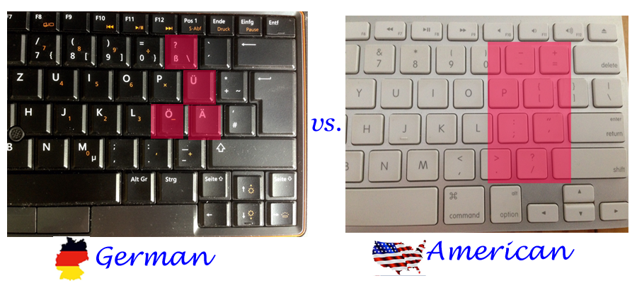 Difference between a German vs  an American Keyboard? Yeah